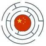china website localization